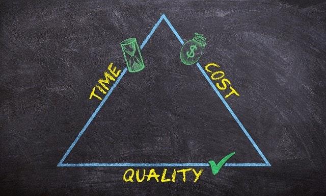 Zeit Kosten Qualitäts Dreieck